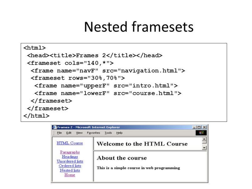 Atemberaubend Frames In Html Zeitgenössisch - Rahmen Ideen ...