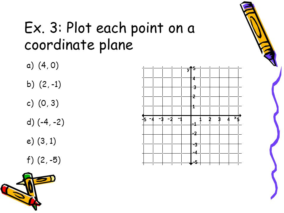 Lesson 4.1- The Coordinate Plane, pg ppt video online download