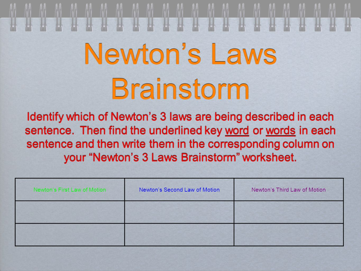 Newton S Laws Brainstorm