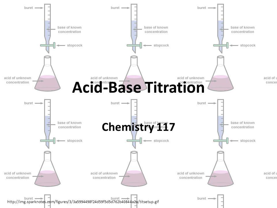 Acid-Base Titration Chemistry ppt video online download