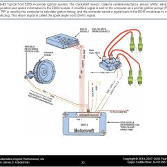 Edis 4 Wiring Diagram Diagrams For Trailers Ford Manual E Books Ignition Gw Schwabenschamanen De U2022diagram File Xz75299