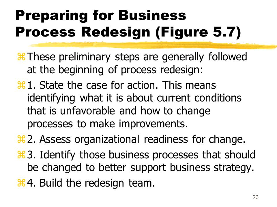 Ch.5. Information Technology and Changing Business