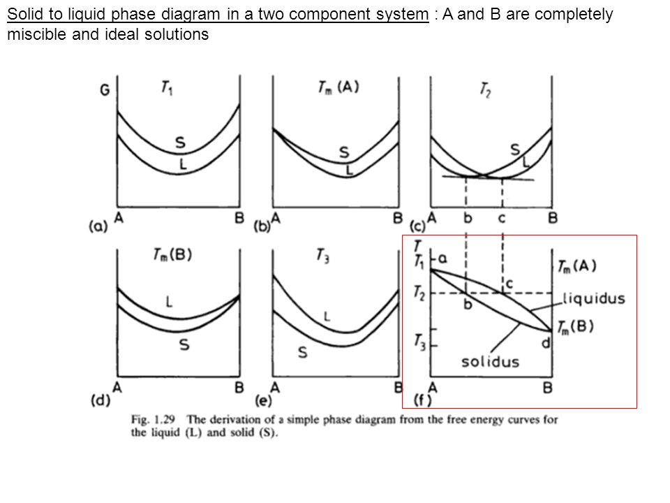 Pv Diagram Thermodynamics Wiring Diagrams