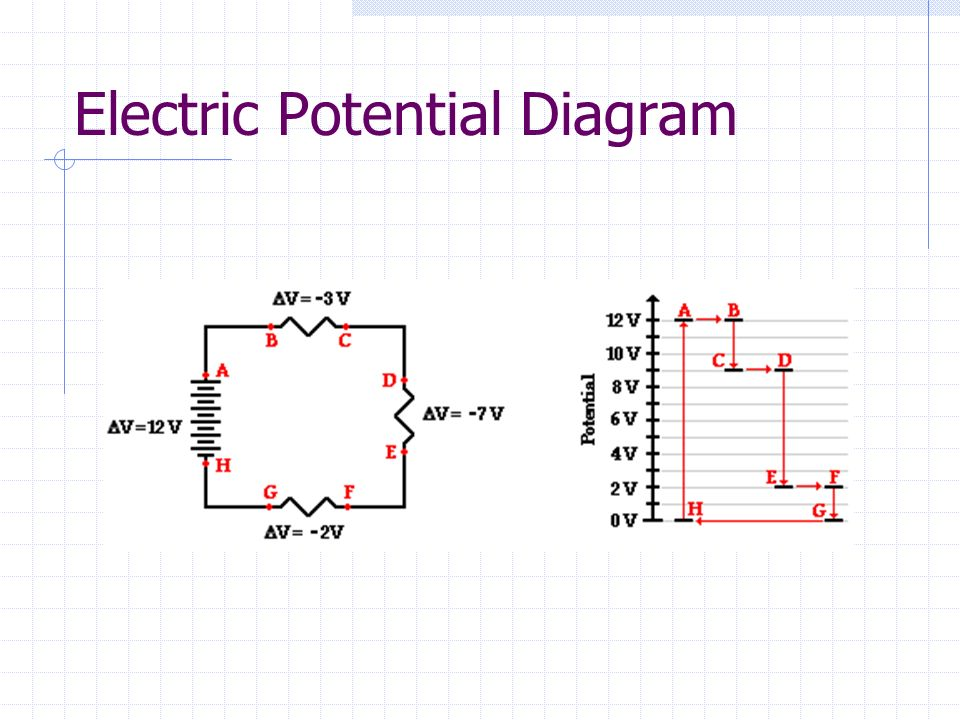Chapter Electric Current Ppt Download