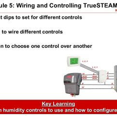 Honeywell Truesteam Humidifier Wiring Diagram 350z Coil Pack : 34 Images - Diagrams | Edmiracle.co