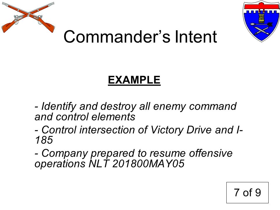 TROOP LEADING PROCEDURES Ppt Video Online Download
