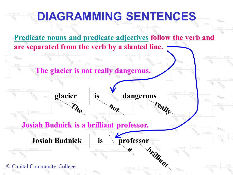 diagram my sentence online stihl 024 av parts predicate adjective diagramming sentences