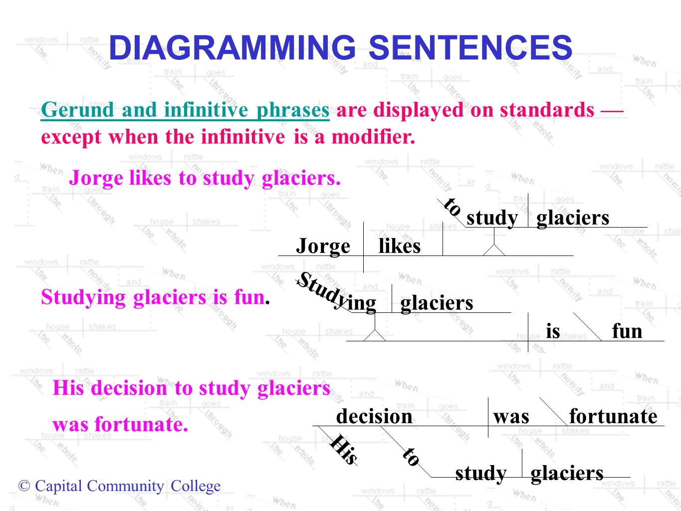 diagram prepositional phrases ignition switch and obd live data diagramming sentences ppt video online download