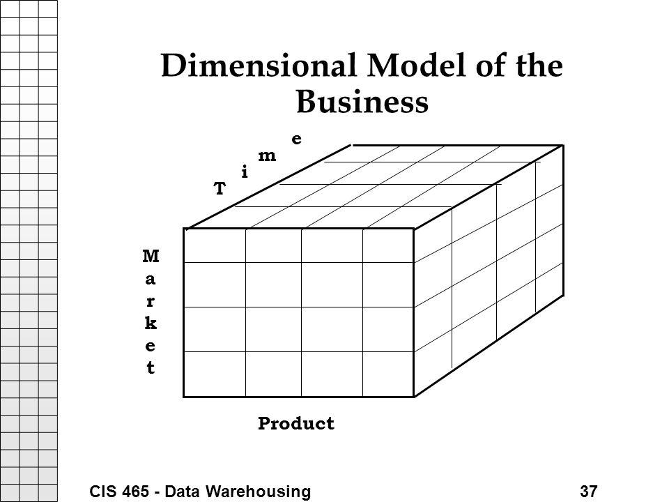 Data Warehousing Version /28/ ppt download