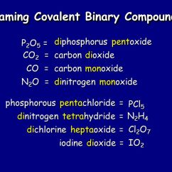 Molecular Orbital Energy Diagram For Co 2005 Ford Escape Wiring Covalent Bonding. - Ppt Download