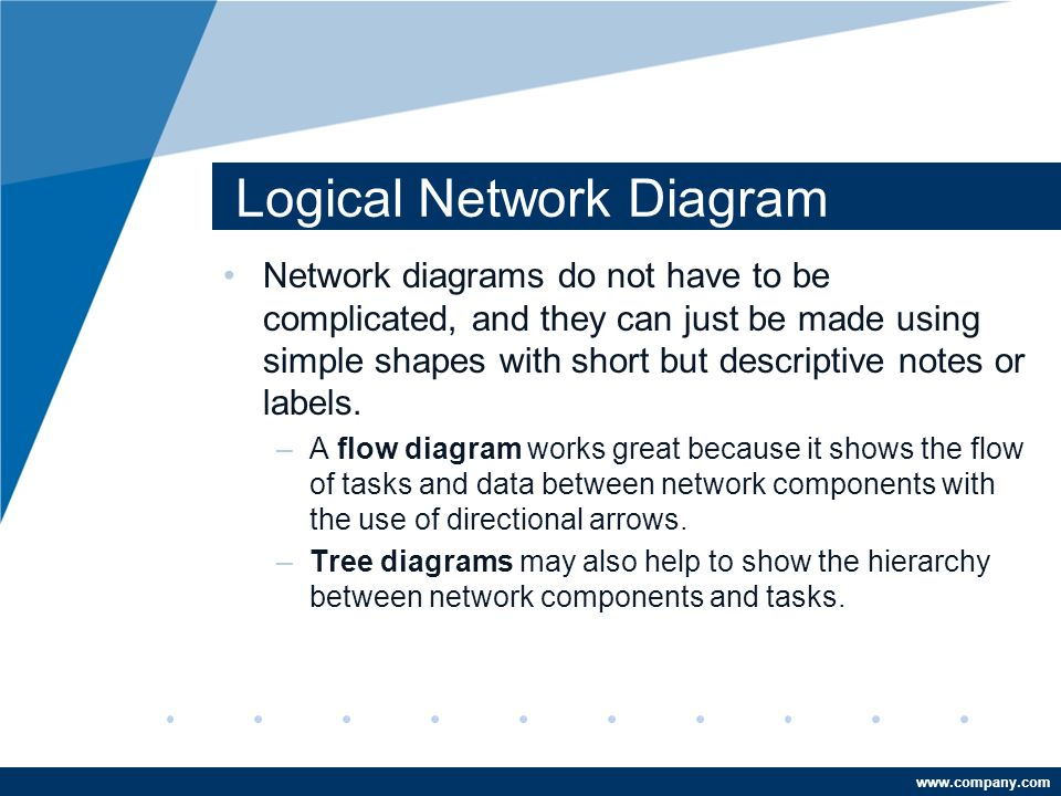Diagram Of Network Components Network Diagram Definition Wiring