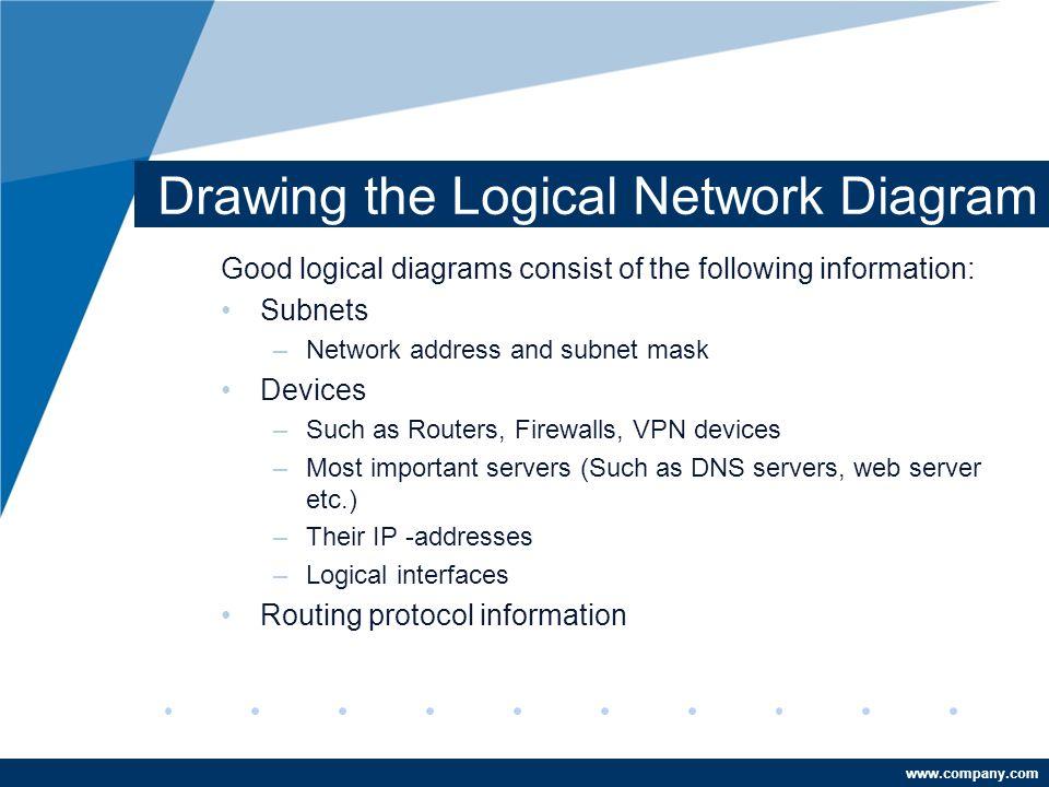 Logical Network Diagram Ppt Download