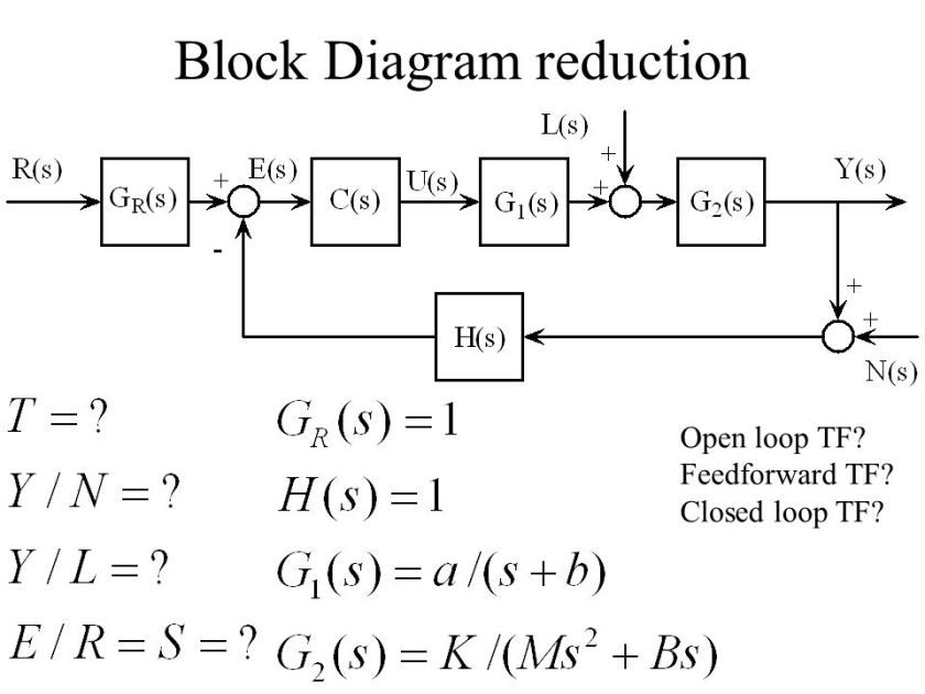 Awesome Block Diagram Reduction Calculator Ideas - Electrical ...