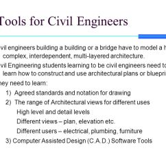 Different Diagrams In Software Engineering Ring Powerpoint Diagram Template Free Ibm Rational Development Suite Overview - Ppt Download