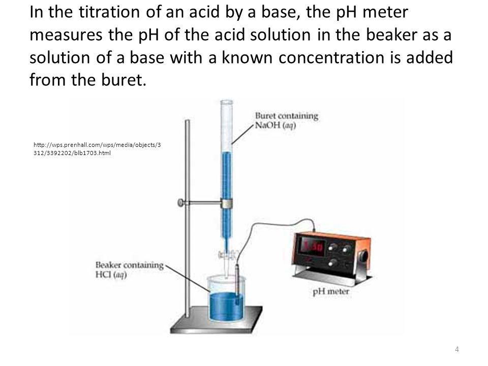 Titrations Main Idea: Titrations are an application of