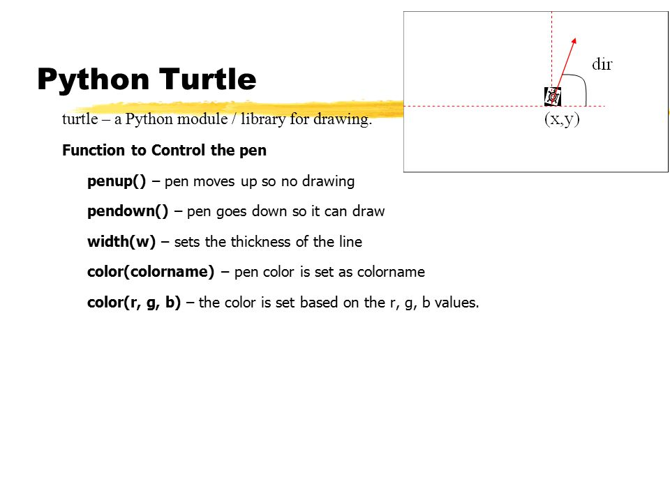 Thick Line Drawing Algorithm In Python: Python imagedraw