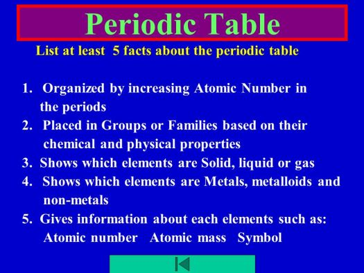 Periodic table metalloid facts periodic diagrams science atoms and periodic table who am i jeopardy ppt online urtaz Image collections