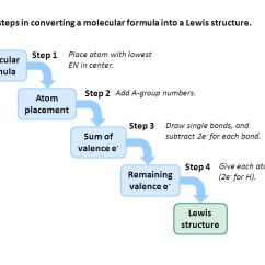 Lewis Dot Diagram Steps Lte Call Flow Writing Structures Of Simple Covalent Molecules - Ppt Download