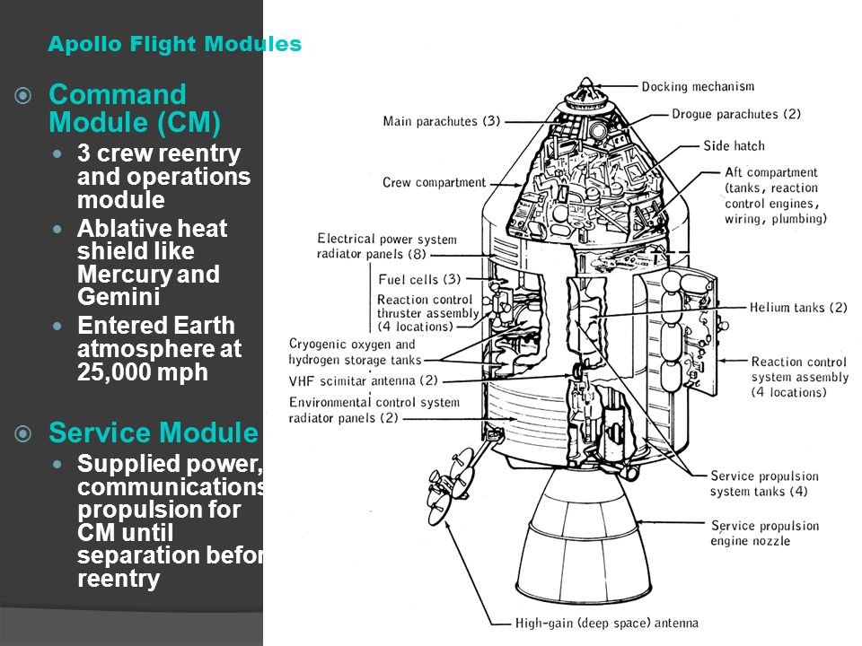 Apollo Orbis Smoke Detector Wiring Diagram