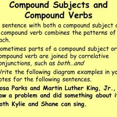 Diagramming Sentences With Conjunctions Chapman Vehicle Security System Wiring Diagram - Ppt Download