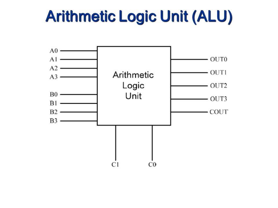 ECEN 248 Lab 4: Multiplexer Based Arithmetic Logic Unit