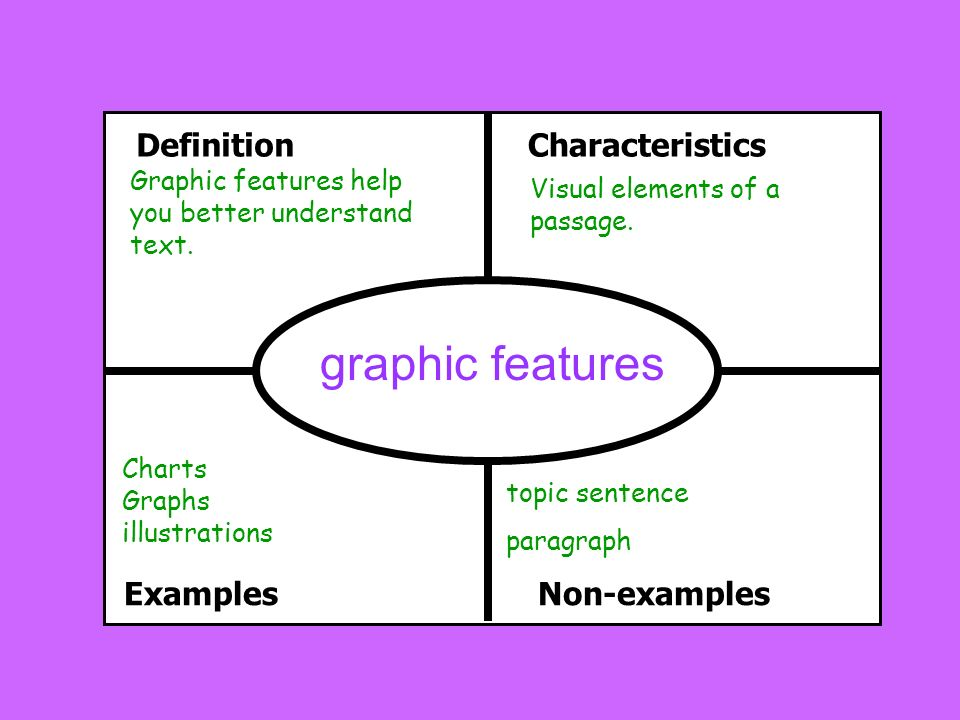 Third Nine Weeks Research Vocabulary  ppt video online