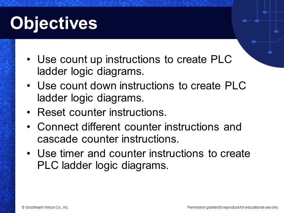Ladder Logic Diagram Pdf | brandforesight co