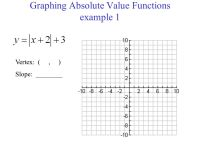 100+ [ Graphing Absolute Value Functions Worksheet Answers ...