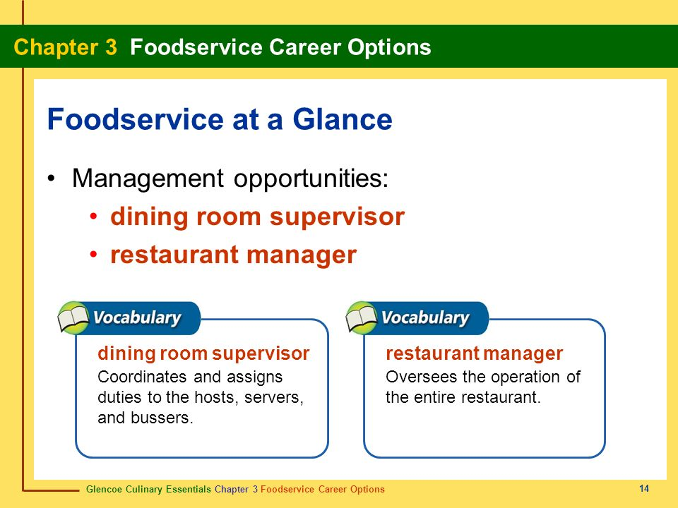 Section 31 Careers in Foodservice  ppt video online download