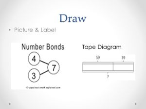 RDW Process Read, Draw, Write  ppt video online download