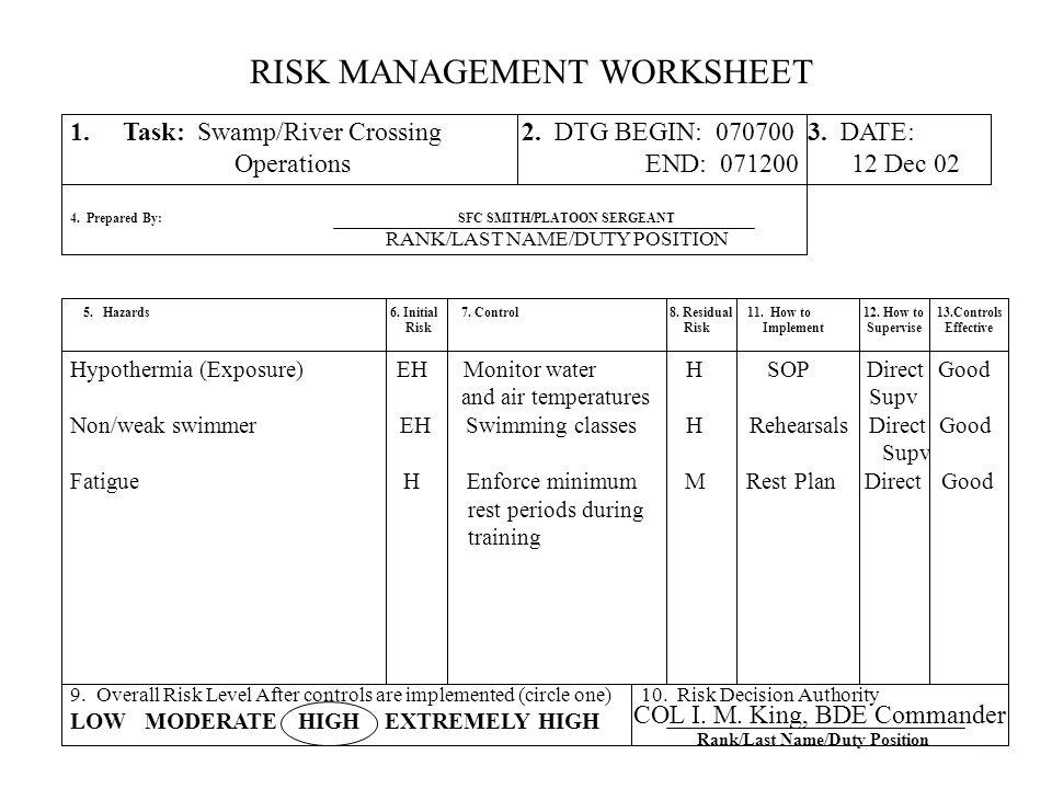 Operational Risk Management Worksheet  Switchconf