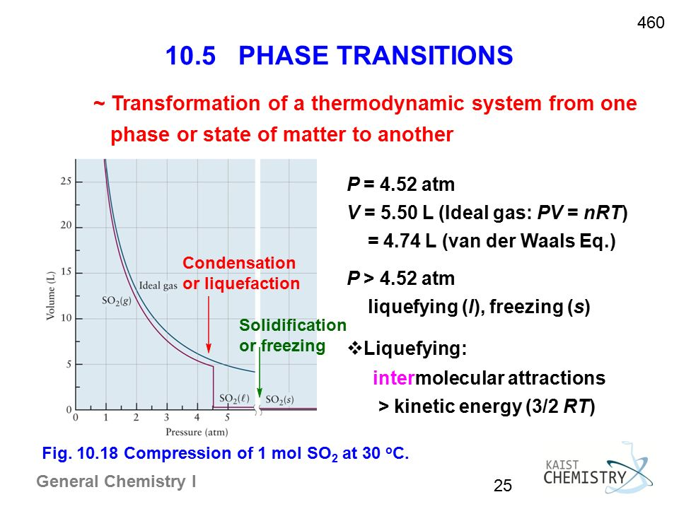 normal boiling point phase diagram rj45 straight through wiring 10 solids, liquids, and transitions - ppt video online download
