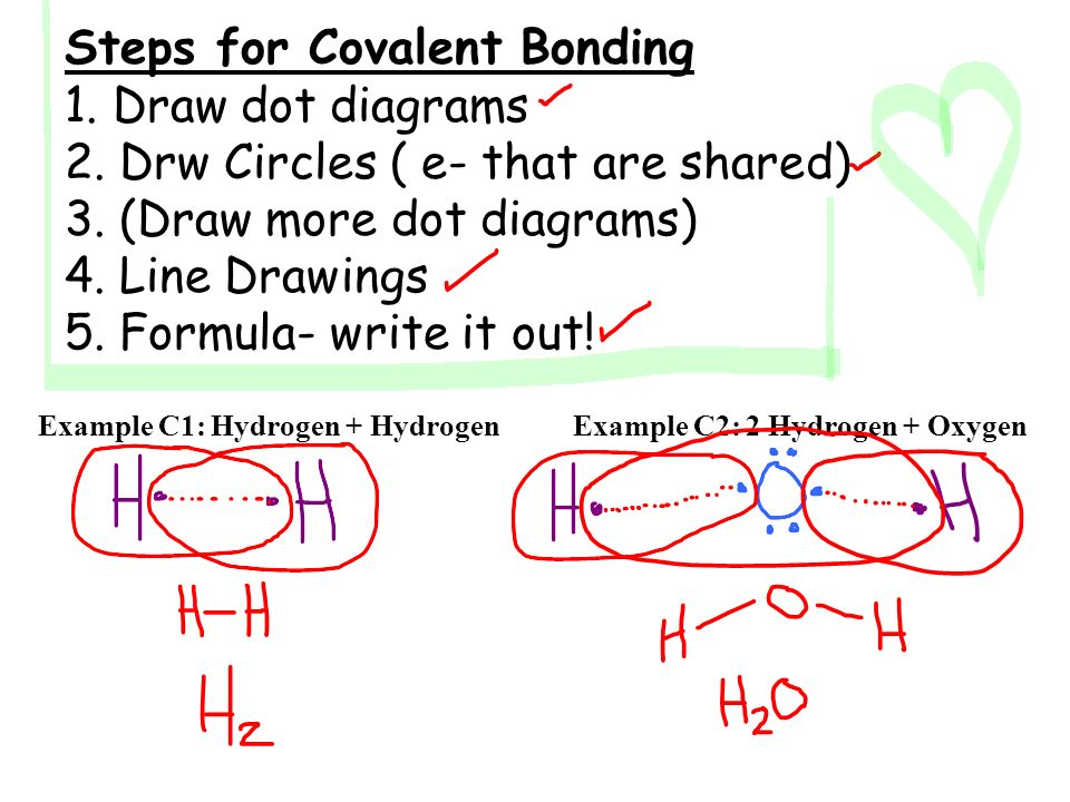What Forms Covalent Bond