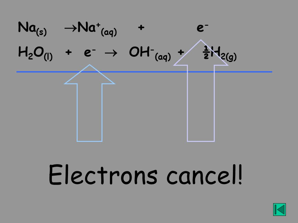 Redox reagents, equations, titrations, and electrolysis