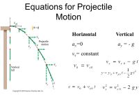 Equations for Projectile Motion - ppt video online download
