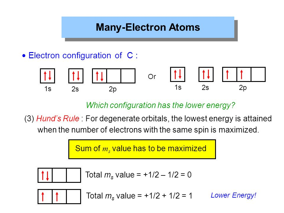 Chemistry 101  Chap 6 Electronic Structure Of Atoms  Ppt Video Online Download