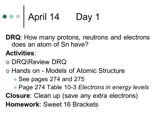 Periodic diagrams science part 628 atomic structure and the periodic table ppt urtaz Choice Image