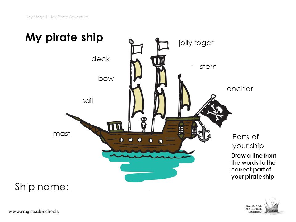 parts of a pirate ship diagram project network critical path for kids 9191 interiordesign
