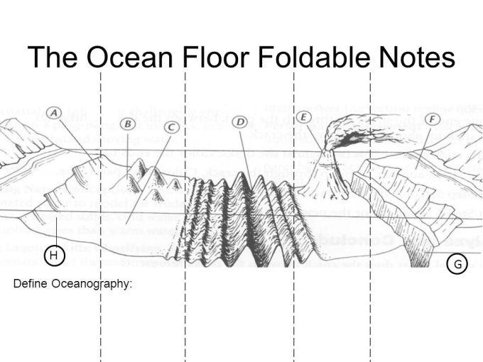 ocean floor features worksheet