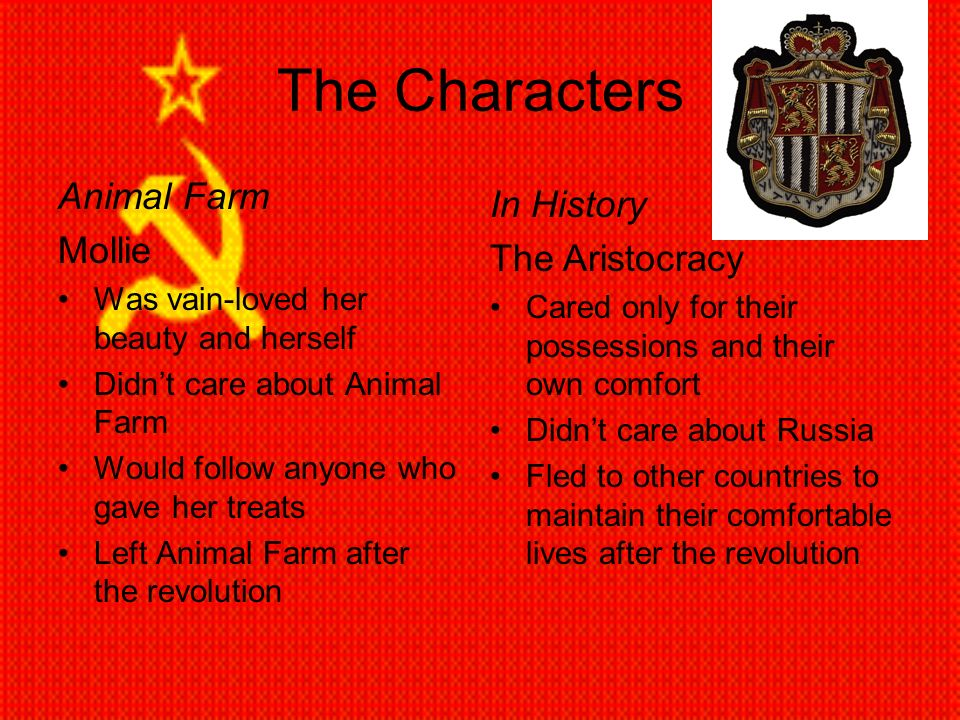 Animal Farm Character Symbolism Chart