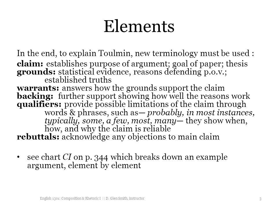 Standard 5 Paragraph Essay Format