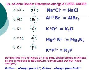 BONDING General Rule of Thumb: metal  nonmetal = ionic