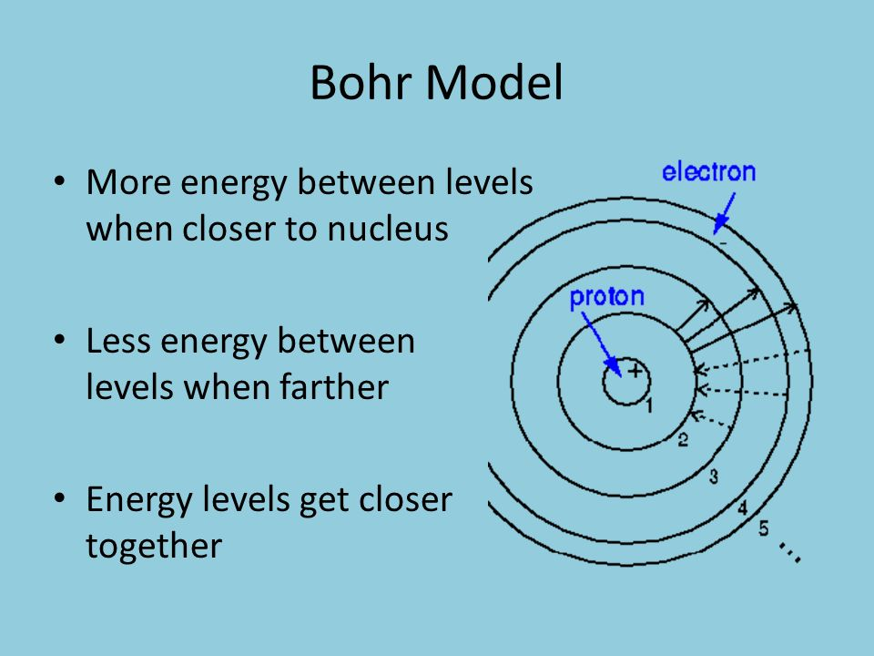 what is a bohr rutherford diagram 230 volt wiring outlet unit 5 electrons in atoms - ppt video online download