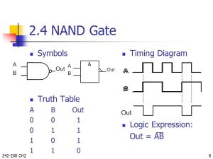 Logic Gates By Taweesak Reungpeerakul  ppt video online
