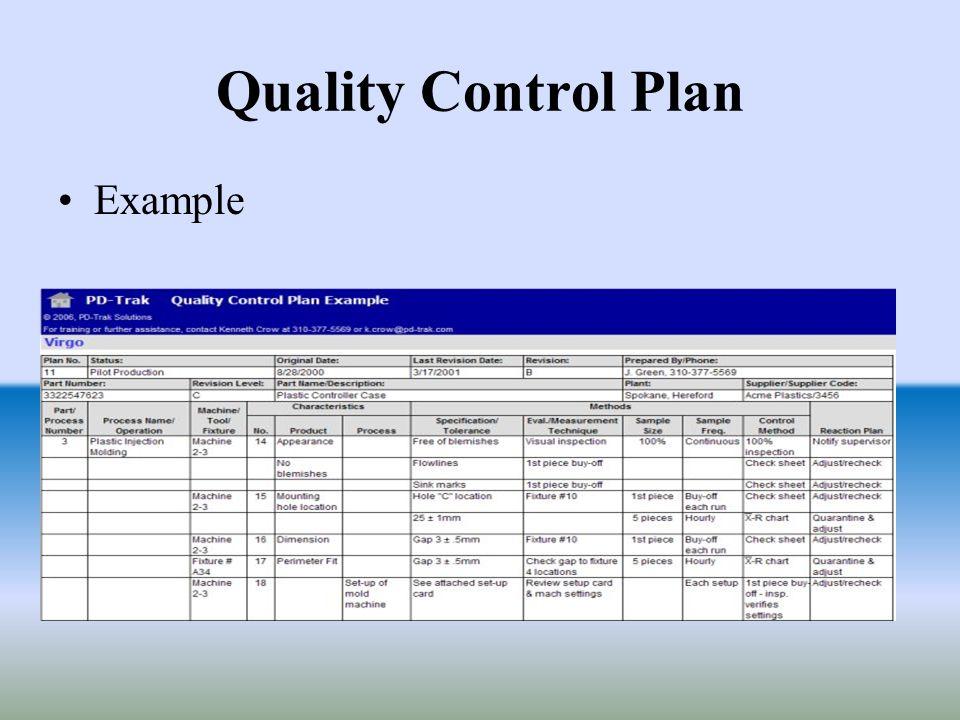 Quality Control Templates Jose Mulinohouse Co