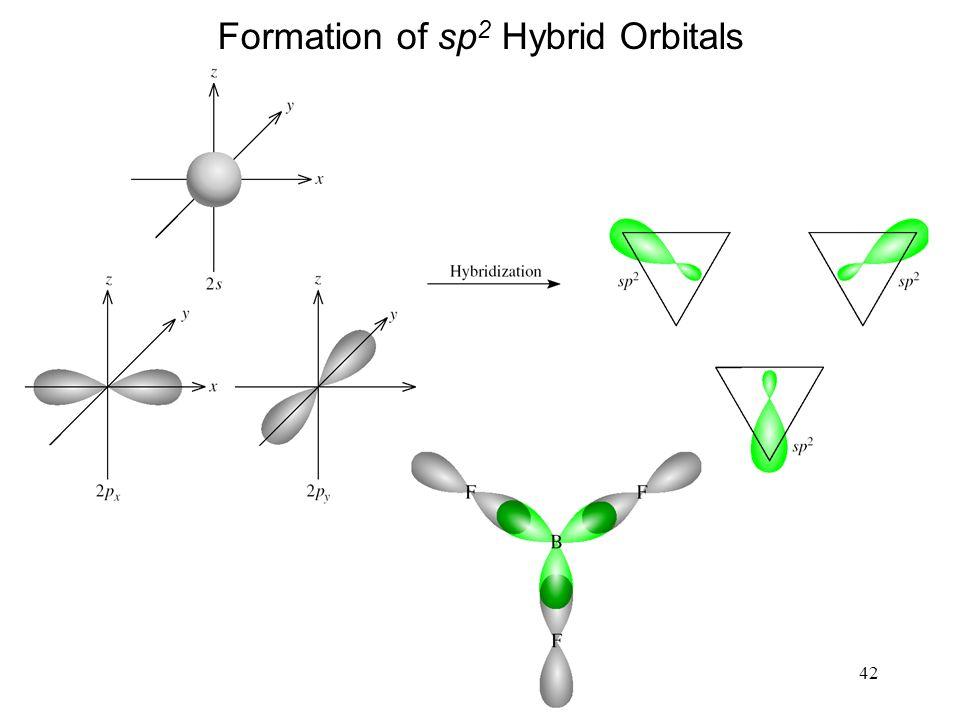 Chemical Bonding II: Molecular Geometry and Hybridization