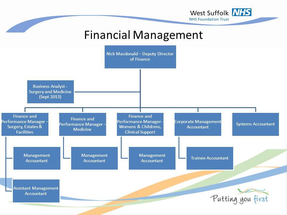 Finance Structure Director of Resources  Craig Black