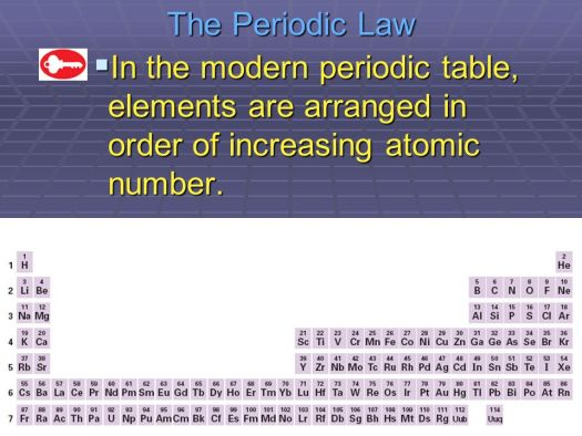 On the periodic table elements are arranged in order of increasing chapter 6 the periodic table ppt online urtaz Choice Image