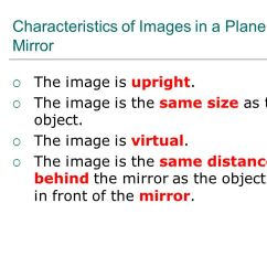 How To Draw A System Diagram Chandelier Wiring Plane Mirrors. - Ppt Video Online Download
