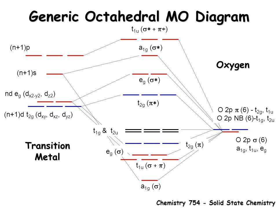 diagram of metallic bonding